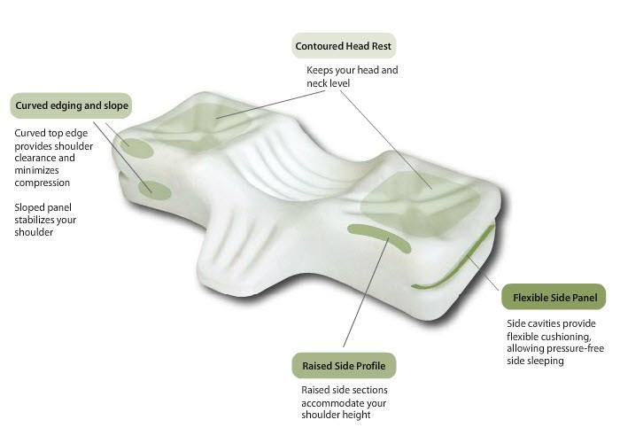 Therapeutica Pillow